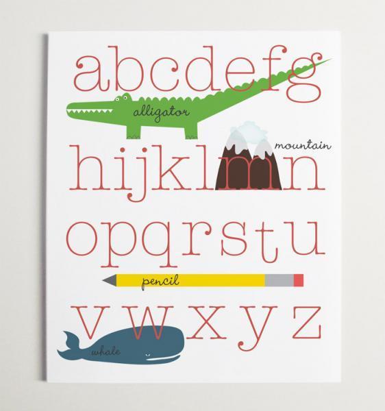 ABC's Alphabet Wall Art