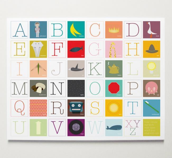 Now I Know my ABC's Nursery Alphabet Wall Art