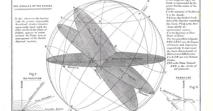 Original nat hist astronomy 1892 01 b