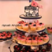 Profile cupcakenovelties1778204760